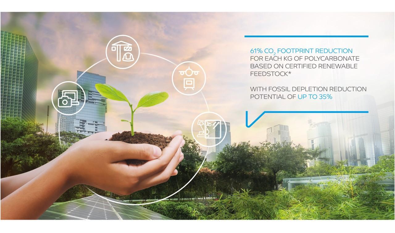 SABIC FF Renewable feedstock English photograph